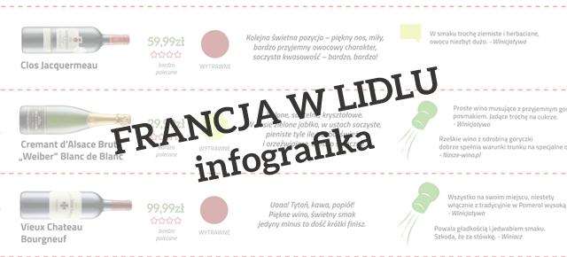 Nowa odsłona win z Francji w LIDLU!